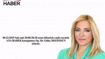 Op. Dr. Gülay Boztosun 'un Sygmalift (Focus ultrason HIFU )ile ilgili TV programı görüntüleri..