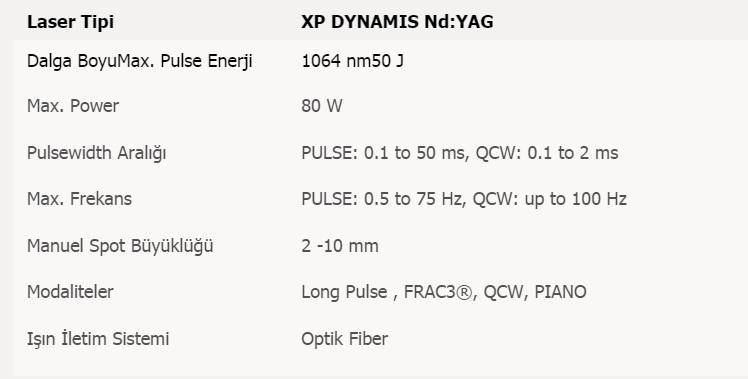 xp Dynamis-teknik