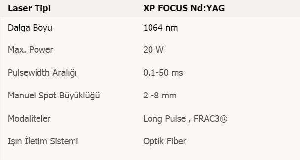 xp-focus-teknik