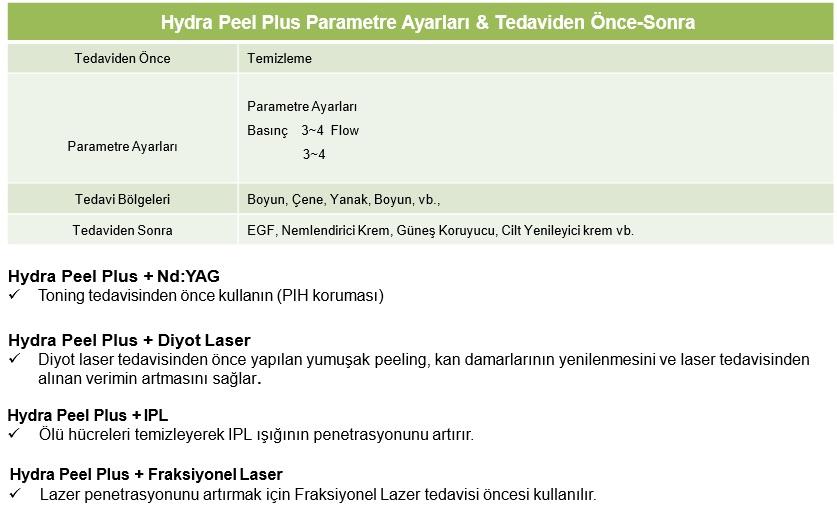 hydrapeel-parametre