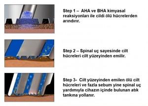 hydrapeel-teknik-ozellikleri