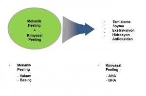 hydrapeel-teknik-ozellikleri1